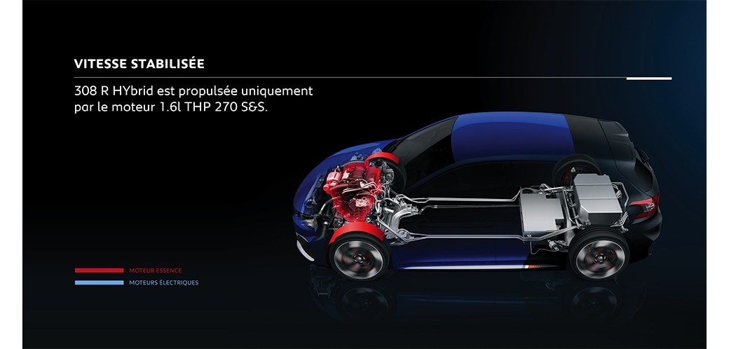 /image/55/4/motorisation_ultra_performante_2.104554.jpg